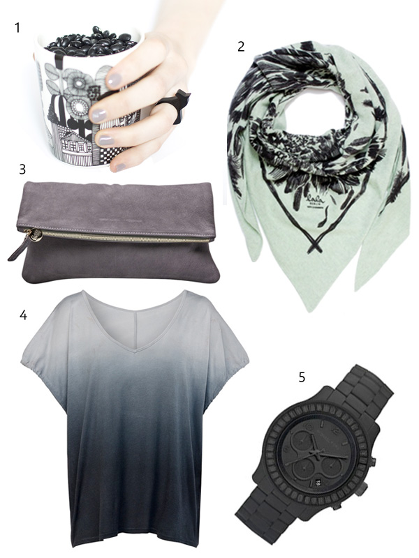 Style wishlist - by Coco Lapine blog